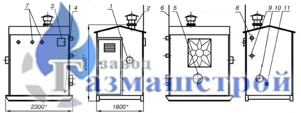 канал газового конвектора;