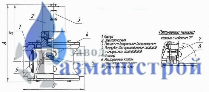 Схема клапанов КМГ DN 15-DN 50
