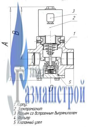 Схема клапанов КМГ DN 20-DN 25