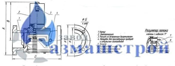 Схема клапана КМГ DN 40-DN 100