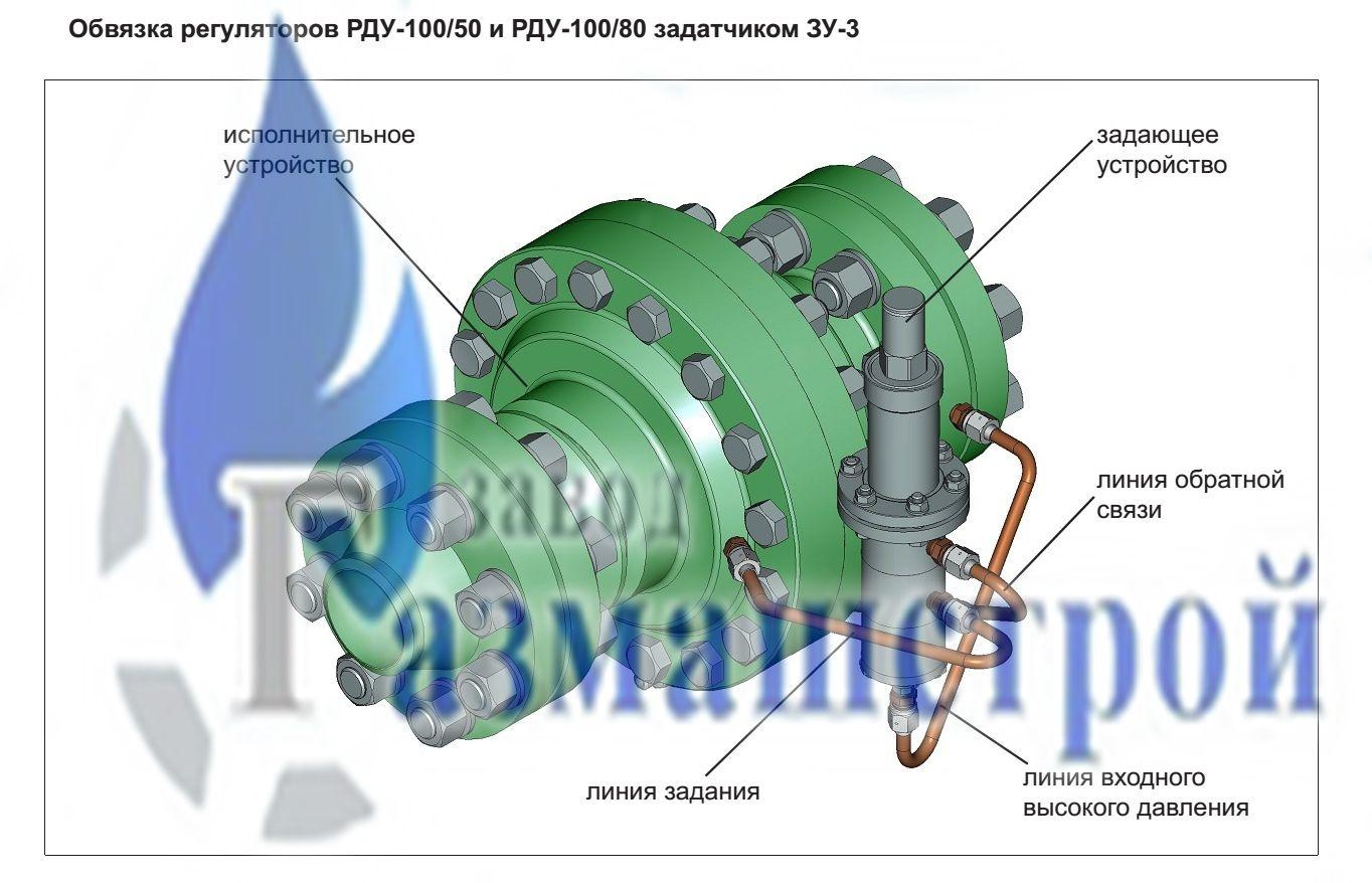 Регулятор давления газа РДУ-100/50