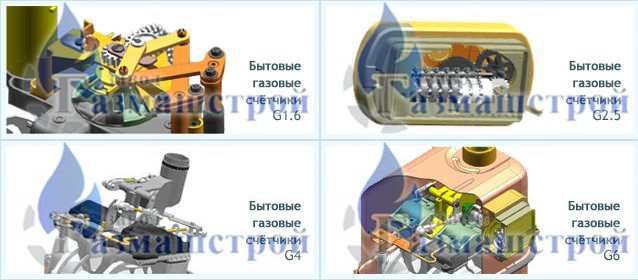 Ротационный газовый счётчик CGR-01
